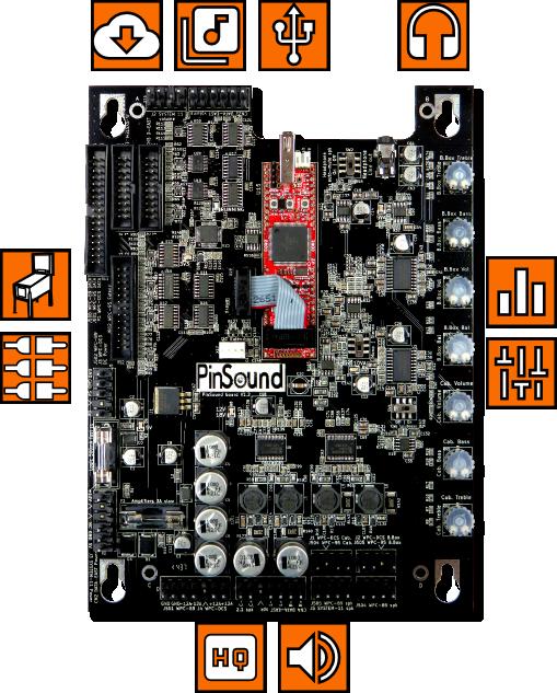 hardware board main page