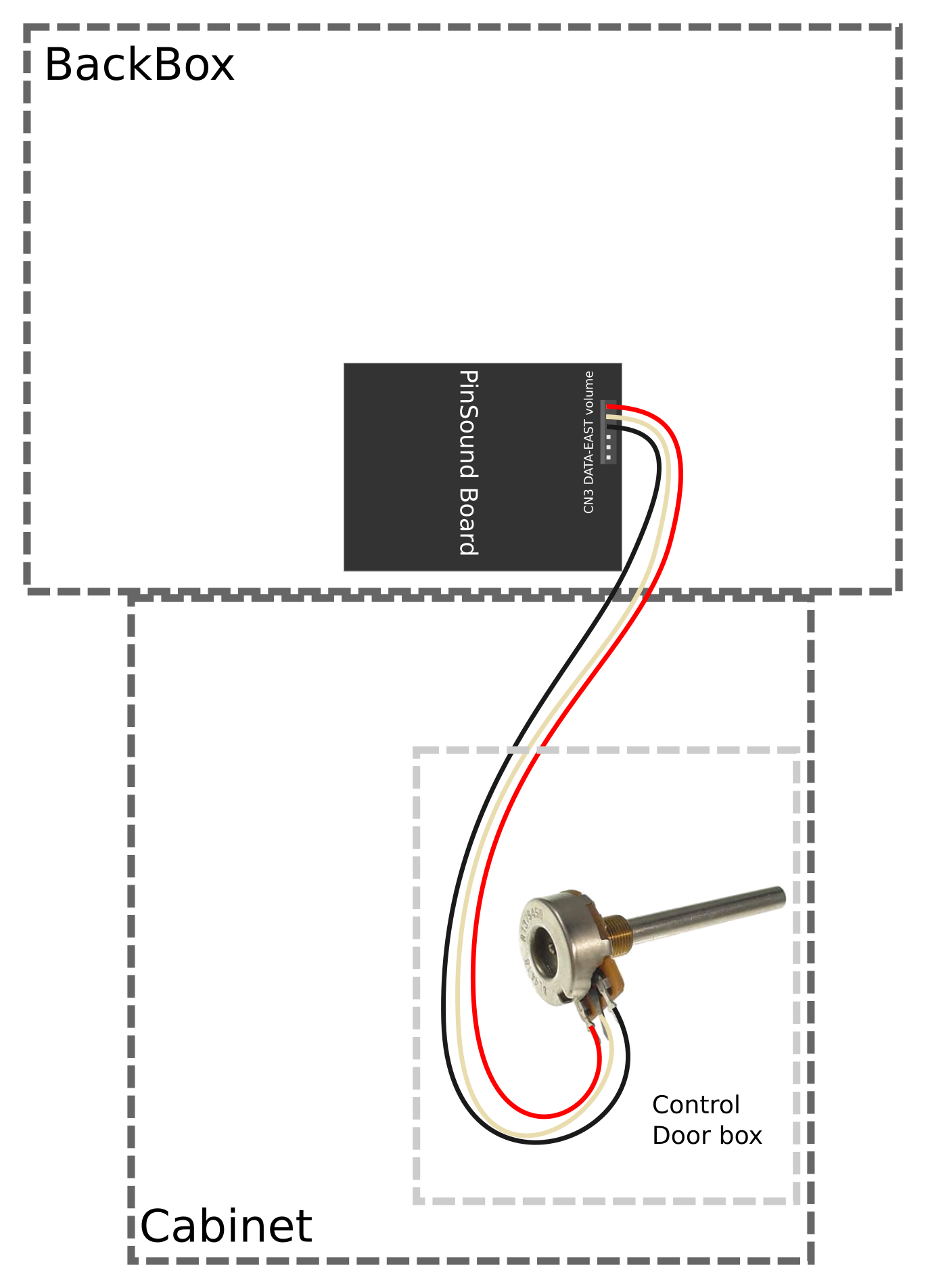 PinSound 1 Help – PinSound